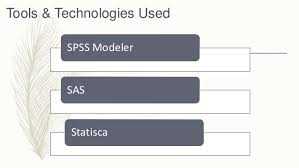 statistics assignment help tools technologies used spss modeler sas statisca