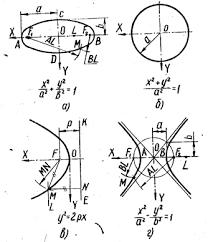 Реферат Кривые линии и поверхности Рис 1