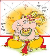 Astrologer Preeti
