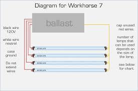 4 lamp f96t12 ballast wiring diagram wiring diagram fulham f96t12 ballast wiring diagram wiring diagram for you u2022workhorse 5 ballast wiring wiring
