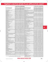 Page 349 Tempest Aviation Spark Plug Application Chart