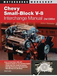 wiring diagram velvac rv mirrors tractor repair wiring diagram dodge ram interior replacement parts catalog likewise buick parts diagrams and part numbers as well dodge