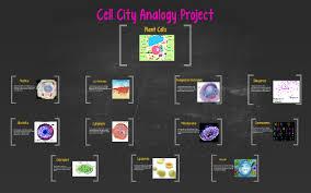 Cell City Analogy Examples Cell City Analogy Project By Prezi User On Prezi