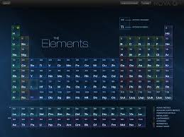 periodic table wallpapers full hd dct3xao