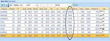 Market Profile Charts Zerodha Volumes Varsity By Zerodha