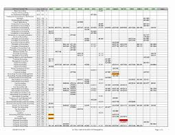 How To Create An Inventory Spreadsheet In Excel Sample Excel Accounting Spreadsheet Elegant Inventory Spreadsheet