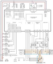 ats panel genset controller rh bernini design com ats panel wiring diagram generators ats panel wiring