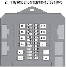 jaguar xf fuse box diagram jaguar wiring diagrams online