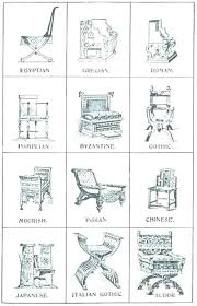different types of furniture styles. Imposing Decoration Styles Of Chairs Different Types Furniture Antique Eames Style Ireland Diff . E