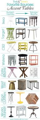 Accent Table Decorating Ideas 25 Best Accent Tables Ideas On Pinterest Accent Table Decor