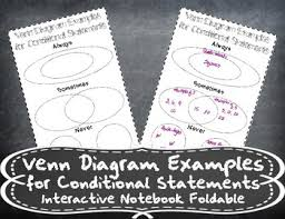 Write A Conditional Statement From The Venn Diagram Conditional Statements Notes Worksheets Teaching Resources