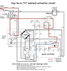 wiring diagram ezgo txt ireleast info 2009 ezgo micro switch wiring diagram 2009 automotive wiring wiring diagram