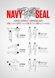 Everyone Knows That Navy Seals Are Lean And Mean How They