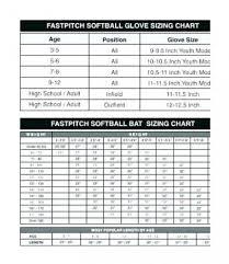 65 Rational Softball Bat Sizing Calculator
