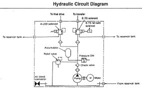 r gtt wiring diagram r image wiring diagram nissan skyline gt r s in the usa blog r34 gt r attesa ets pro on r34