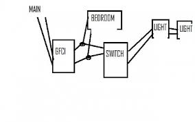 leviton 220v receptacle wiring diagram images wiring gfci circuit wiring diagrams pictures wiring