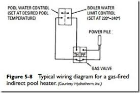 heating swimming pools gas fired pool heaters hvac machinery heating swimming pools 0219