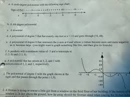 Polynomial Degree Chart Solved A A Sixth Degree Polynomial With The Following Si
