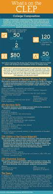 investigative research paper esl university essay ghostwriter macbeth conflict essay list of organizational behaviour multiple choice questions answers q organization structure