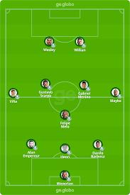 Palmeiras x Inter de Limeira: veja onde assistir, escalações, desfalques e  arbitragem | campeonato paulista