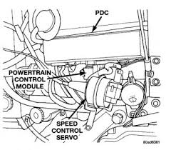 dodge intrepid engine diagram wiring diagrams online
