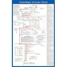 Hendrickson.com - Geneology of Jesus - Hendrickson Publishers