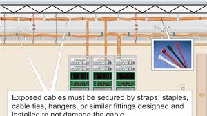 The Nec And Optical Fiber Cable And Raceway Rules Ec M