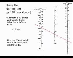 Dubois Body Surface Area Chart Bsa Via Nomogram