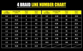 Frwanf X9 Pe Braided Fishing Line 300m X4 Multifilament Line 300m 109 Yards 9 Strand Fishing Braid 6lb 110lb Sea Fishing Thread