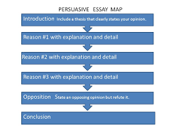 writing to persuade or convince the reader ppt  persuasive essay map introduction include a thesis that clearly states your opinion reason 1