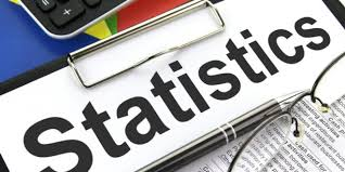 Uses Of Statistics In Daily Life Helping Research Writing