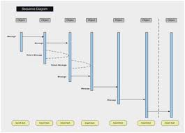 data flow diagram visio 2010 marvelous visio 2010 database diagram data flow diagram visio 2010 admirably visio flow diagram 18 wiring diagram wiring of data flow