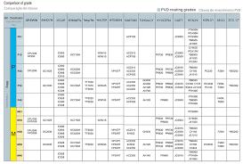 Zhuzhou Grewin Tungsten Carbide Tools Co Ltd_products Category