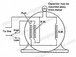 electrical control circuit schematic diagram of permanent split Electric Motor Wiring Diagram at Capacitor Start Induction Run Motor Wiring Diagram