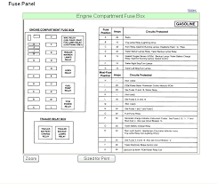 ford f wd under hood fuse box diagram ford truck this should work for you