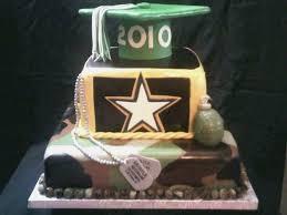 Graduation Cake Decorations Ideas Kidsbirthdaycakeideasga