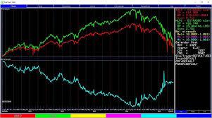 Amlp Stock Quote Custom AMLP Shareholders Beware ALPS Alerian MLP ETF NYSEARCAAMLP