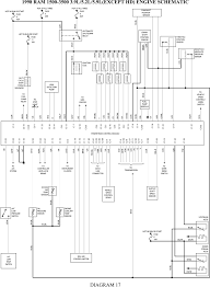 repair guides wiring diagrams wiring diagrams autozone com 1998 ram 3 9l 5 2l 5 9l except heavy duty engine schematic