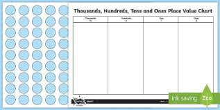 Place Value Charts Ks1 Maths Learning Aids
