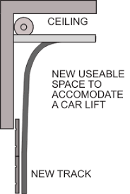 high lift garage door openerHigh Lift Garage Door Conversion For Car Lift