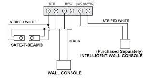 garage door opener schematic.  Opener 18 New Raynor Garage Door Opener Galleries Rh Dealistaan Info Basic  Electrical Wiring Diagrams Operator Wiring Diagram And Garage Door Opener Schematic G