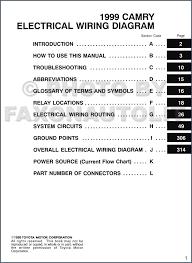 toyota solara wiring harness wiring diagram \u2022 2007 toyota tundra jbl wiring diagram at Toyota Tundra Jbl Wiring Diagram