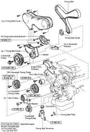 repair guides engine mechanical components timing belt click image to see an enlarged view