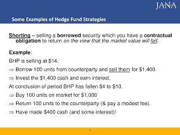 Investing In Hedge Funds Ppt Download
