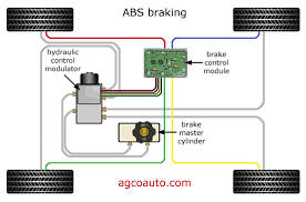 brake light pressure switch wiring diagram wirdig replacement diagram in addition ford taurus ac low pressure switch