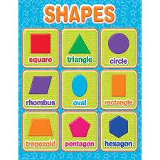 Shapes Chart Images Color My World Shapes Chart