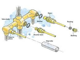 installing bathroom faucet best choice how to repair how to install a bathtub faucet bathtub