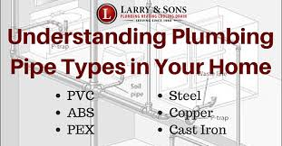 Types Of Pipes Choosing The Right Plumbing Pipe For The Project Pipe Types
