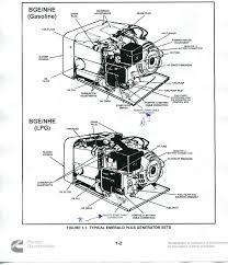 wiring diagram an generator save an emerald 1 genset wiring onan generator emerald 1 wiring diagram at Onan Emerald 1 Genset Wiring Diagram