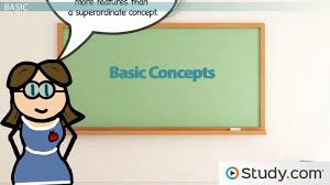 Basic Concep Types Of Concepts Superordinate Subordinate And Basic